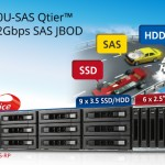 QNAP Launches Xeon Quad-core TVS-ECx80U-SAS-RP NAS