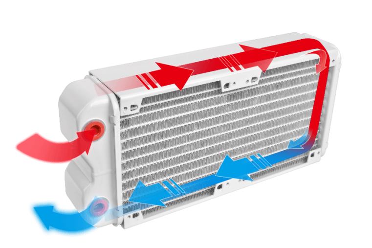 Thermaltake Pacific RL and R Radiator Full Series- Dual-Row Tubes
