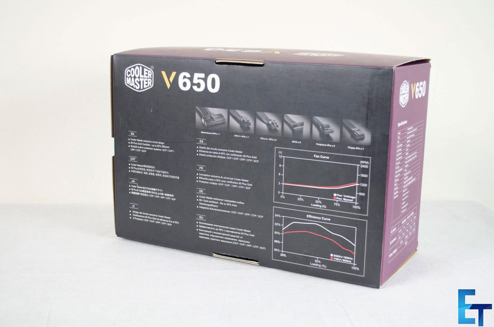 Cooler-Master-V650-Fully-Modular-PSU_1
