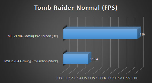 tomb raider normal
