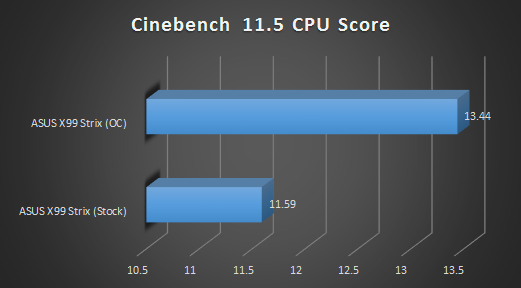 cinebench cpu