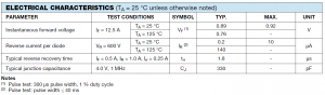 Pic 3 Rectifier Electrical Characteristics