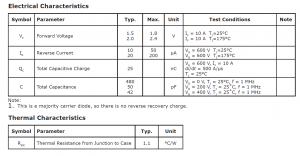 Pic 5 Boost diodes Characteristics