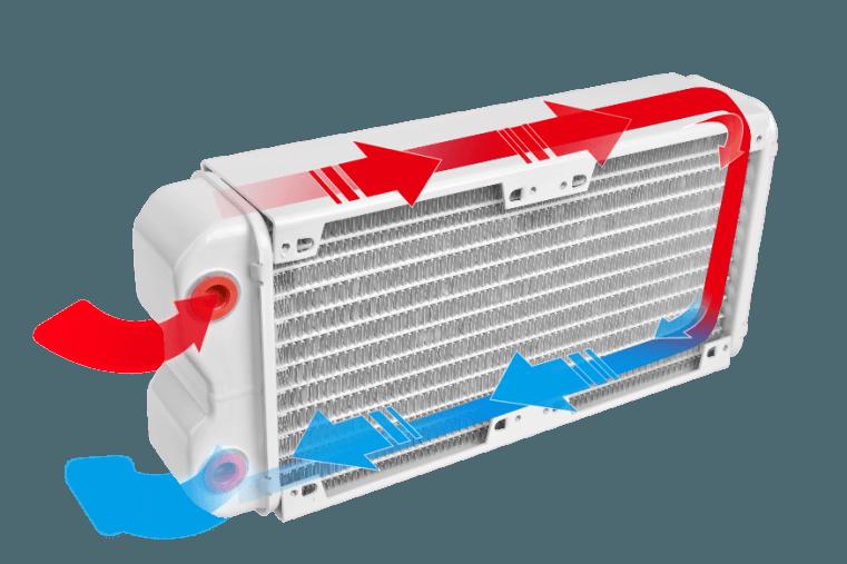 Thermaltake Pacific RL and R Radiator Full Series- Dual-Row Tubes