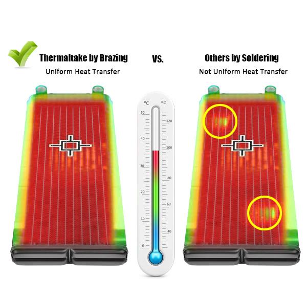 Thermaltake Pacific RL and R Radiator Full Series- Thermal Test