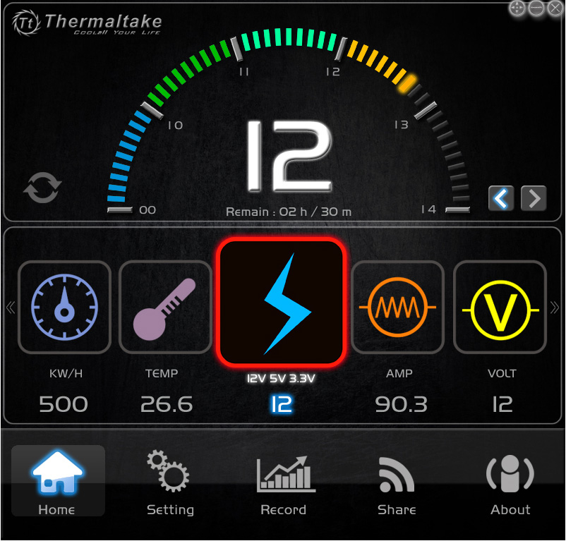 Thermaltake Toughpower DPS G Gold Series- Monitor Power Consumption, Efficiency, Voltage