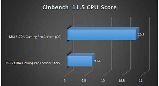 cinebench 115 cpu
