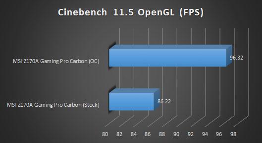 cinebench 115 opengl