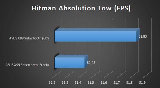 hitman low