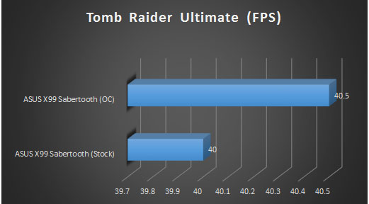 tomb riader ultimate