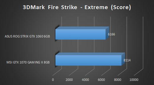 3d mark fire strike extreme