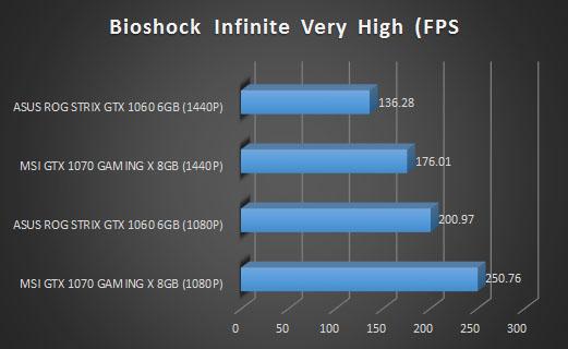 biooshock 2