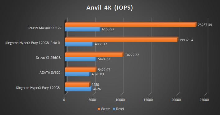 anvil-4k