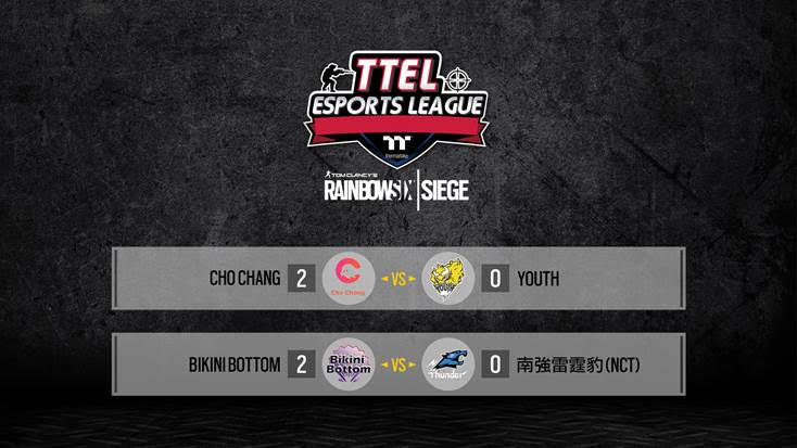2020 TTEL Thermaltake Esports League – Taiwan Tournament Online Qualifiers : March 28th